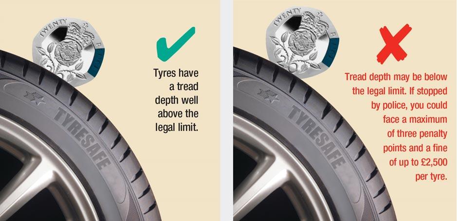 20p test car tyre tread depth minimum check